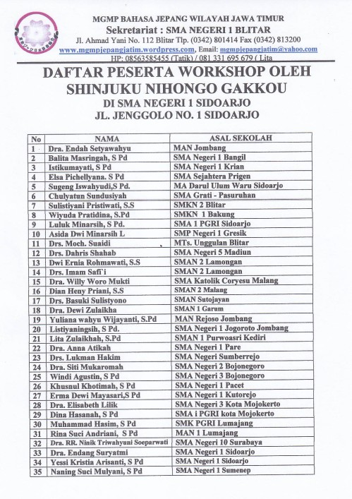 Daftar nama peserta (1)